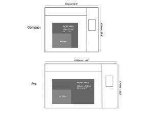 Beambox Pro porównanie wielkości